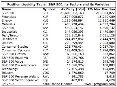 SP500_liquidity