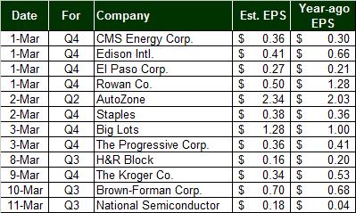 022710-earnings