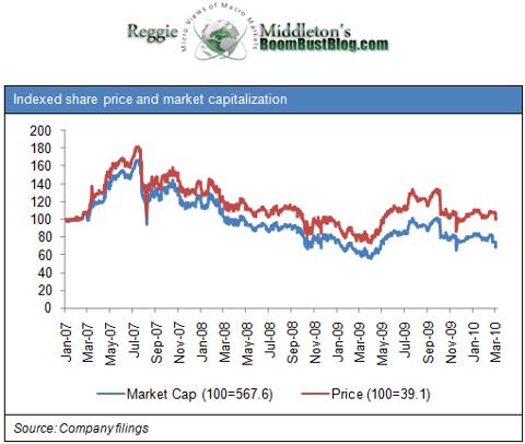 ppd_market_cap.png
