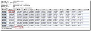 jobs-2010-02-finance