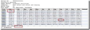jobs-2010-02-realestate