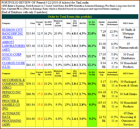 Figure 1. Crazy Eight 11yr Review (click to enlarge)