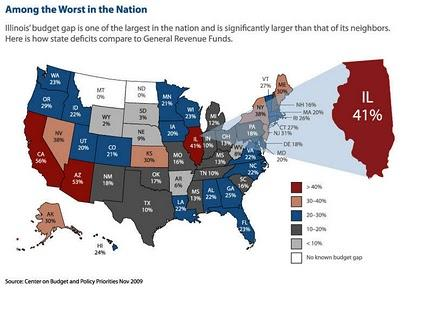 state gaps