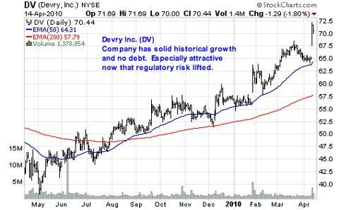 Devry Inc. (<a href='http://seekingalpha.com/symbol/DV' title='DeVry Education Group Inc.'>DV</a>)