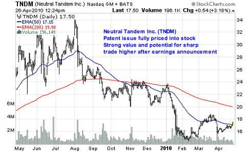 Neutral Tandem Inc. (<a href='http://seekingalpha.com/symbol/TNDM' title='Tandem Diabetes Care, Inc.'>TNDM</a>)