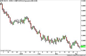 EUR-2010-0408d