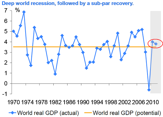 ubs-ritholtz-recession-recovery.png