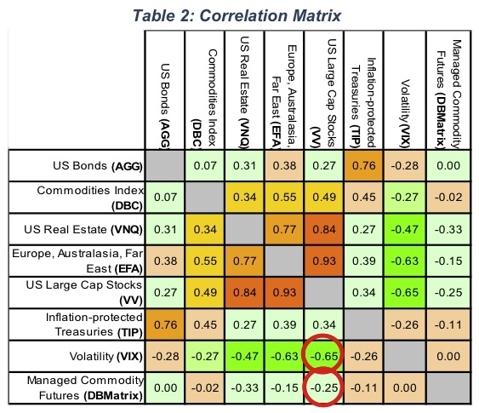 correlation.tiff