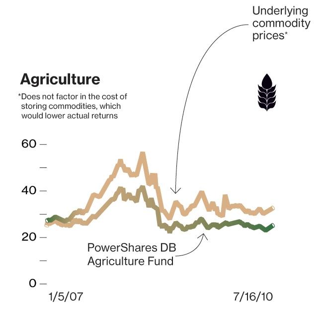 1-commodities-price-etf.jpg