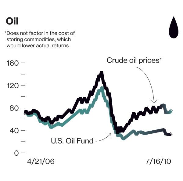 2-oil-prices-etf.jpg