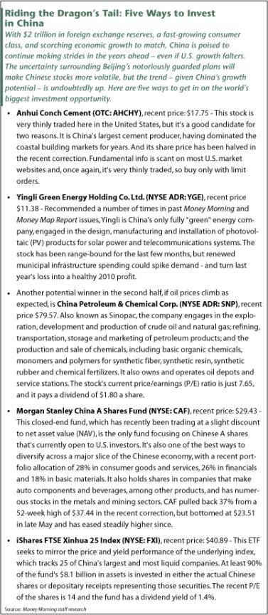 InvestInChina