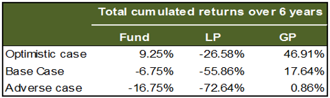 re_fund_returns_tables3.png