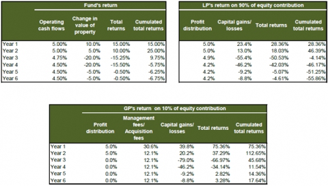 re_fund_returns_tables.png