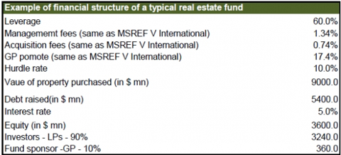 realestate_fund.png