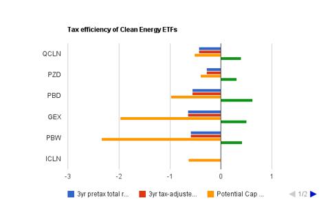 etf tax chart.png