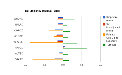 mutual fund tax chart.png