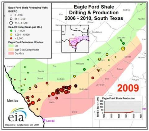 Eagle Ford Shale Drilling 2009