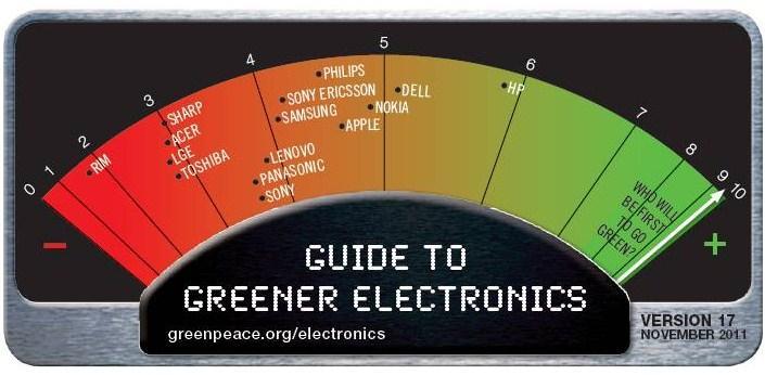 Image Courtesy of Greenpeace International
