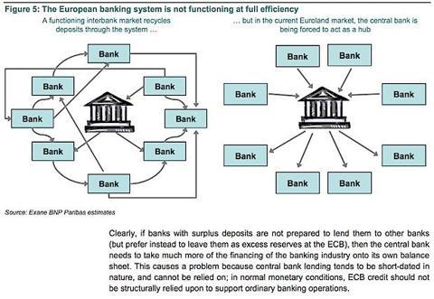 liquidity.tiff