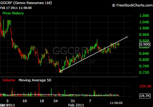 GGCRF.png