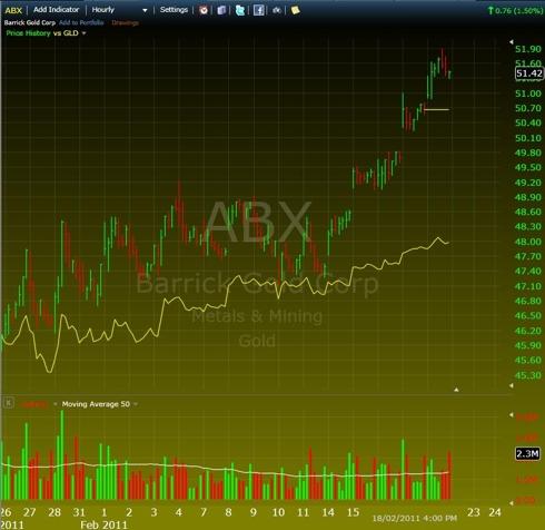 ABX Feb 20, 2011.jpg