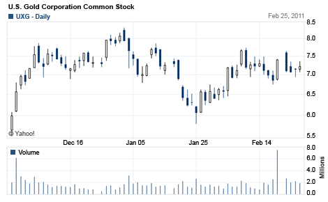 U.S. Gold Corporatiaon Common Stock