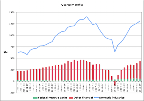 profits.png