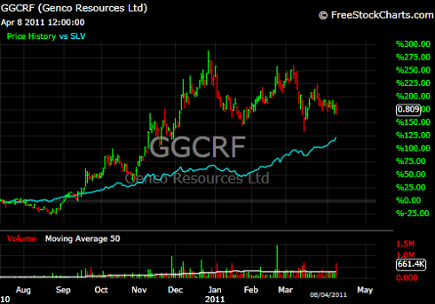 GGCRF Ap 8 2011.png