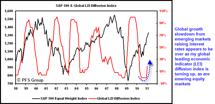 global lei diffusion index