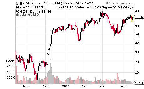 G-III Apparel Group Ltd.
