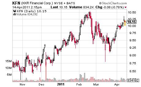 KKR Financial Corp.
