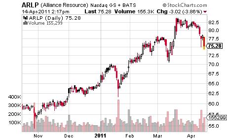 Alliance Resource
