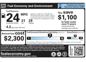 New Fuel Economy Labels Give a Boost to Electric Vehicles