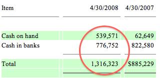 LLEN 2008 Cash Balances