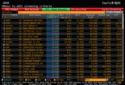 ABAT comps_Bloomberg