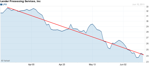 LPS 3month chart.PNG