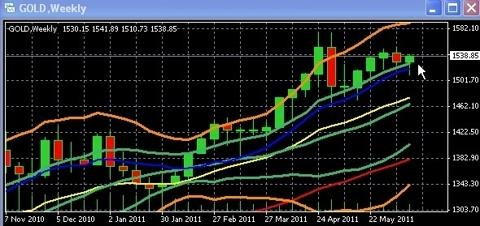 ScreenHunter 05 Jun 19 05 36 June 20-24 Market Drivers: It's The Bondholders, Stupid (Not Greece)