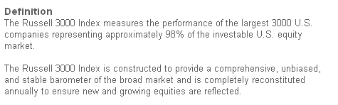 Russell 3000 Index Definition