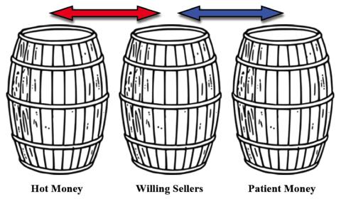 6.4.11 Barrels.png