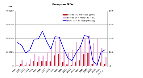 EuroIPOS.png