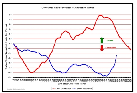 consumer_metrics_chart_3_contraction_watch