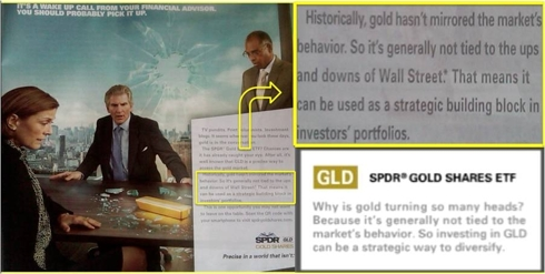 GLD adverts from SPDR