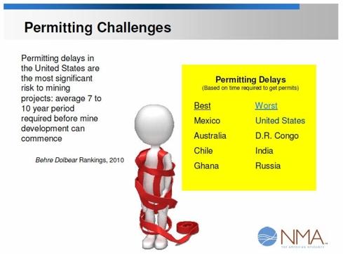 TREM 11 Permitting Challenges