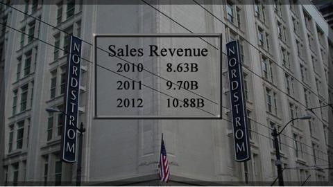Sales Revenue