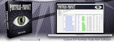 Portfolio Prophet Exchange Trade Funds Alert Software