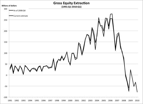 equityextraction.png