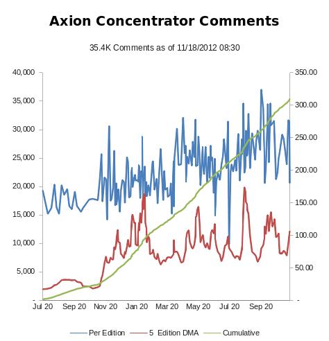 APC Concentrator Comments 20121117