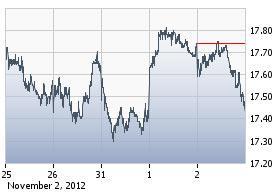 https://staticseekingalpha.a.ssl.fastly.net/uploads/2012/11/5/saupload_qgen_chart.jpg