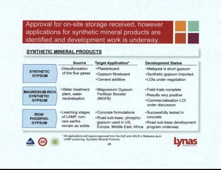 Lynas Waste Products