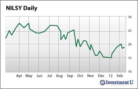 MMC Norilsk Nickel (ADR: <a href='http://seekingalpha.com/symbol/NILSY' title='MMC Norilsk Nickel PJSC ADR'>NILSY</a>)